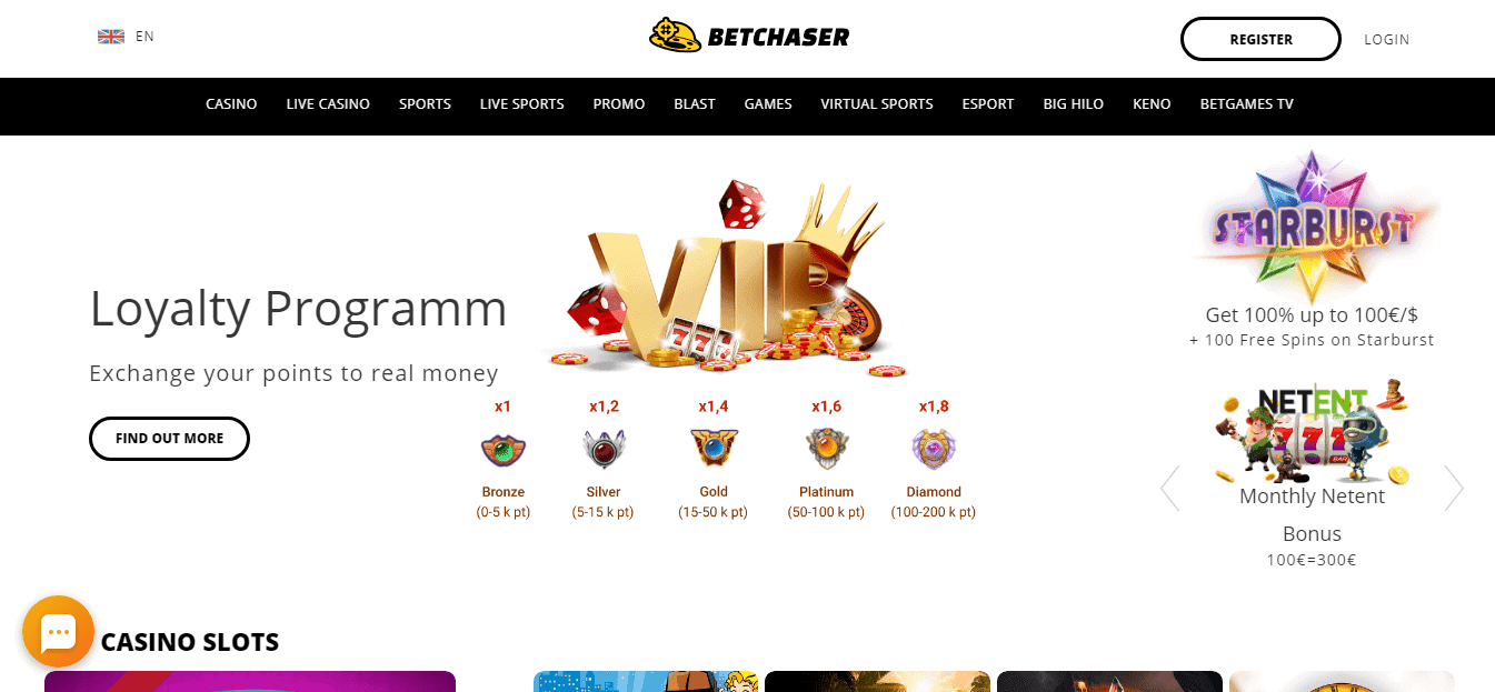 Bet Chaser Homepage